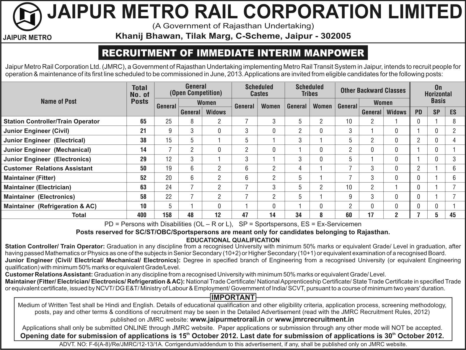 Metro Jaipur